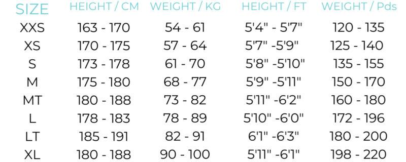 Amaury-lavernhe-bodyboard-bodyboarding-world-champion-size-chart-reeflex-wetsuits-1250x500